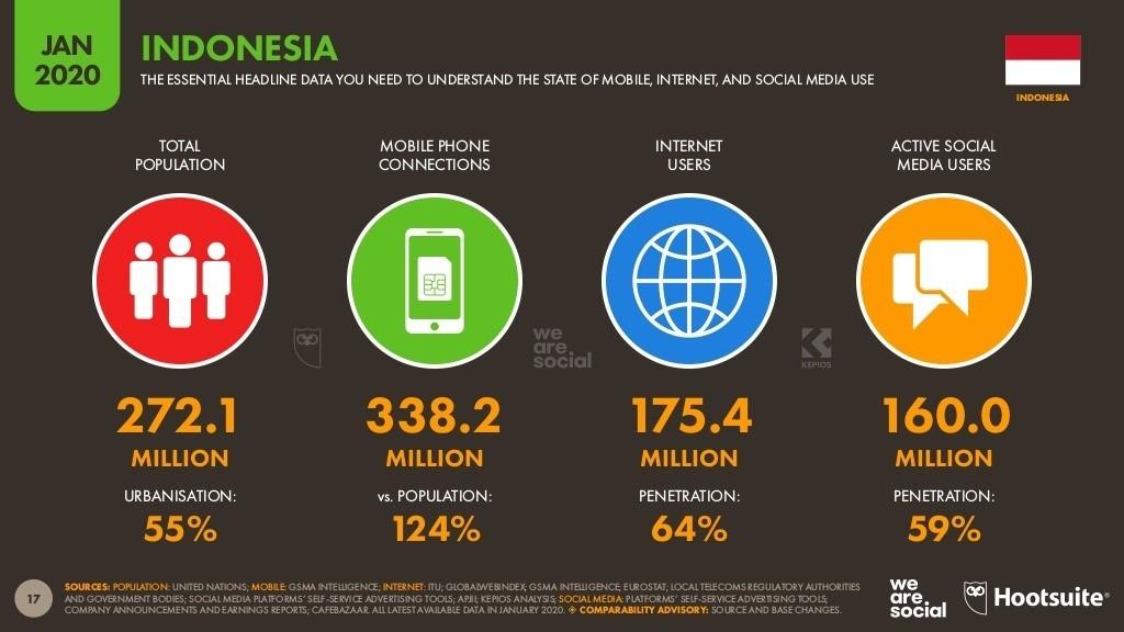 social-data-2020